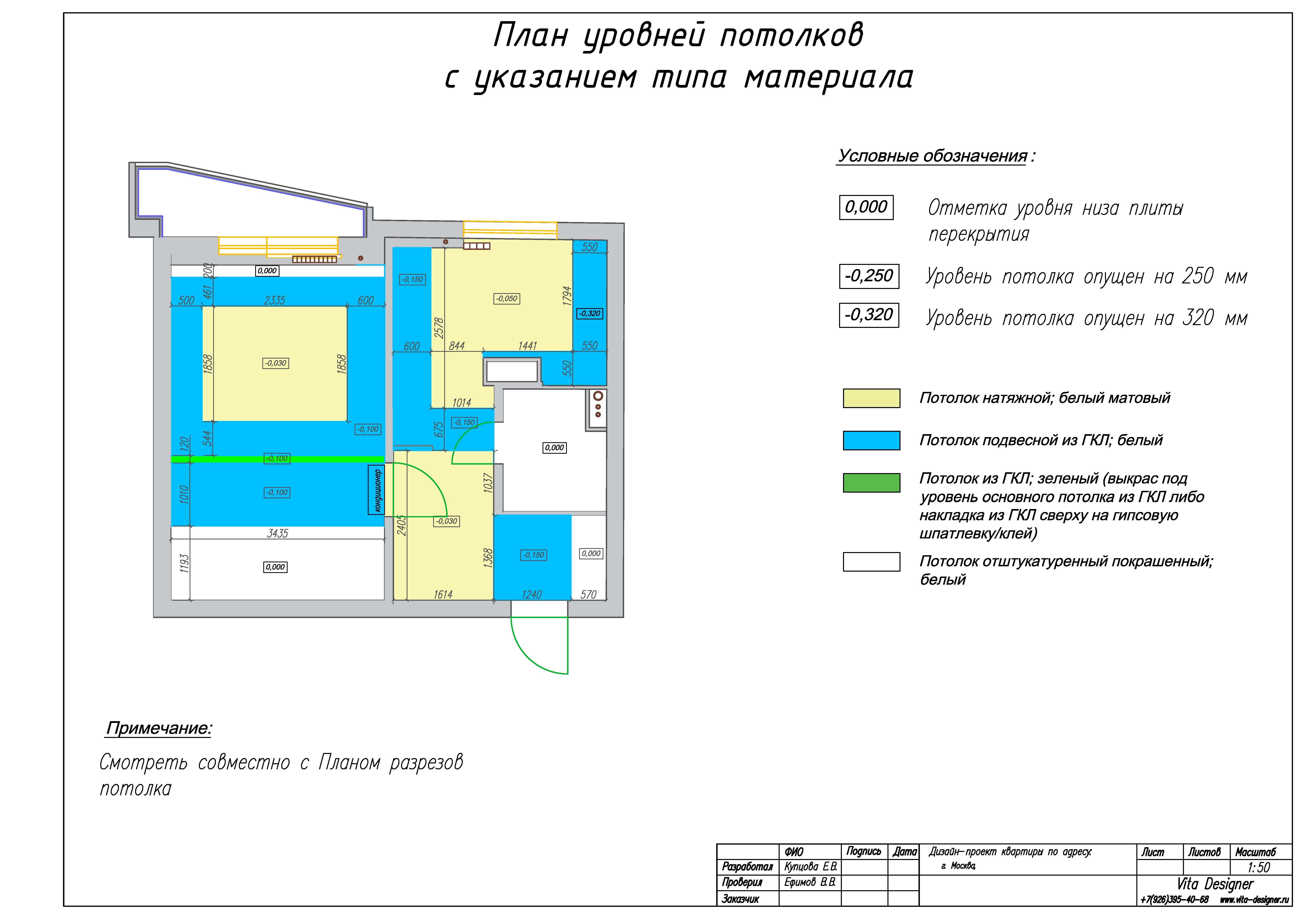 Документация по дизайну интерьеров 126