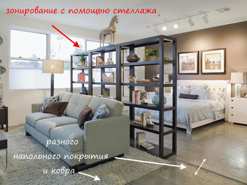 дизайн интерьера лофт