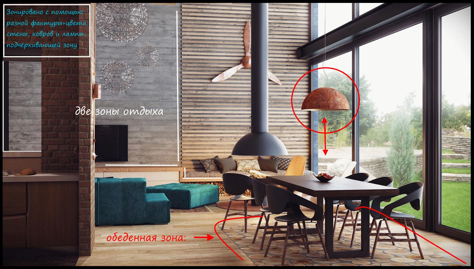 Зонирование в дизайне интерьера квартир