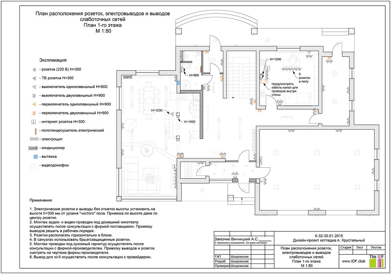 План розеток в дизайн проекте интерьера