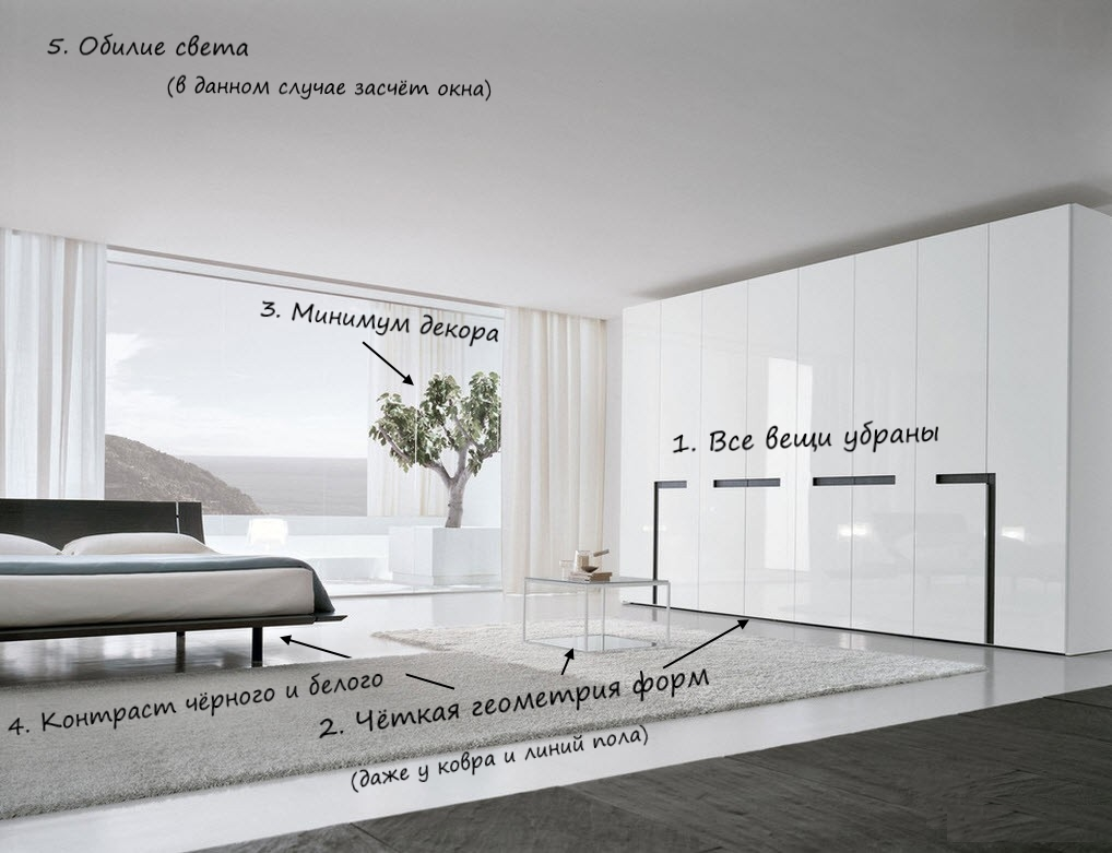 Интерьер в стиле минимализм -1